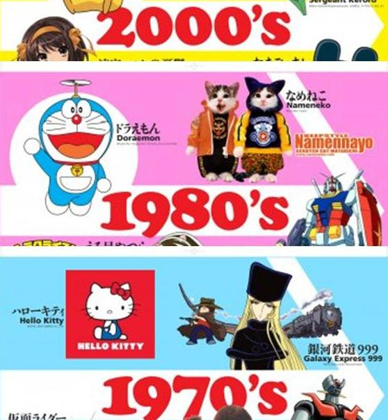 Anime Characters 2000 : Exhibition japan kingdom of characters s at