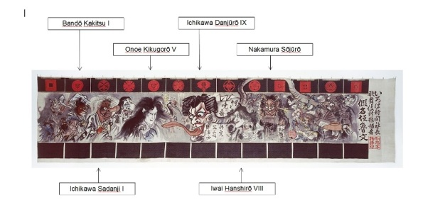 Shintomiza Yokai Hikimaku with actors names